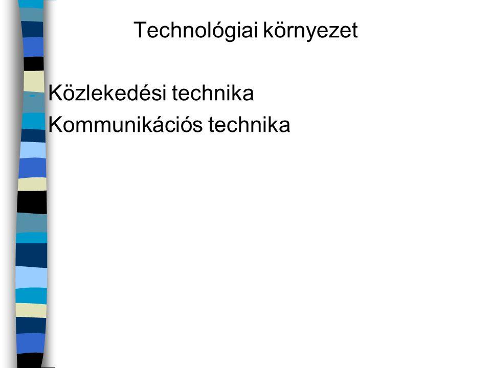 Technológiai környezet - Közlekedési technika - Kommunikációs technika