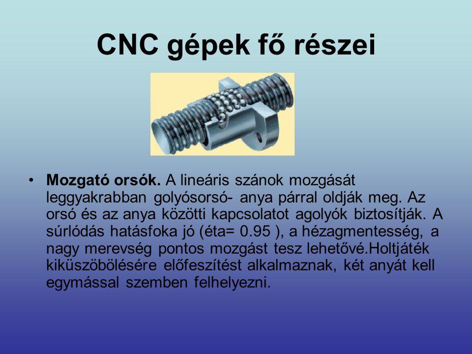 CNC gépek fő részei •Mozgató orsók. A lineáris szánok mozgását leggyakrabban golyósorsó- anya párral oldják meg. Az orsó és az anya közötti kapcsolato