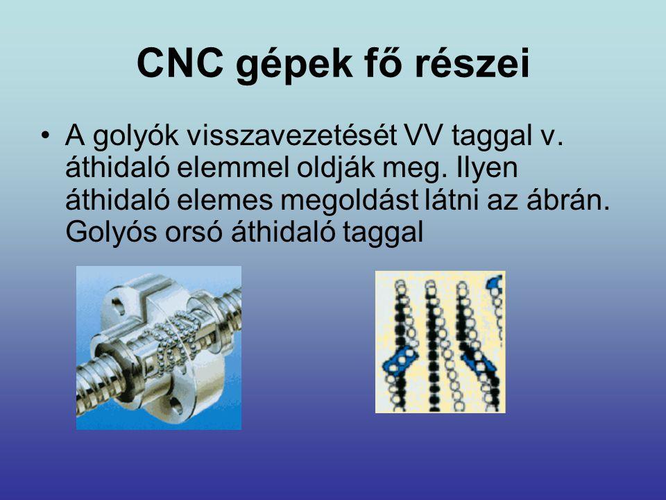 CNC gépek fő részei •A golyók visszavezetését VV taggal v. áthidaló elemmel oldják meg. Ilyen áthidaló elemes megoldást látni az ábrán. Golyós orsó át