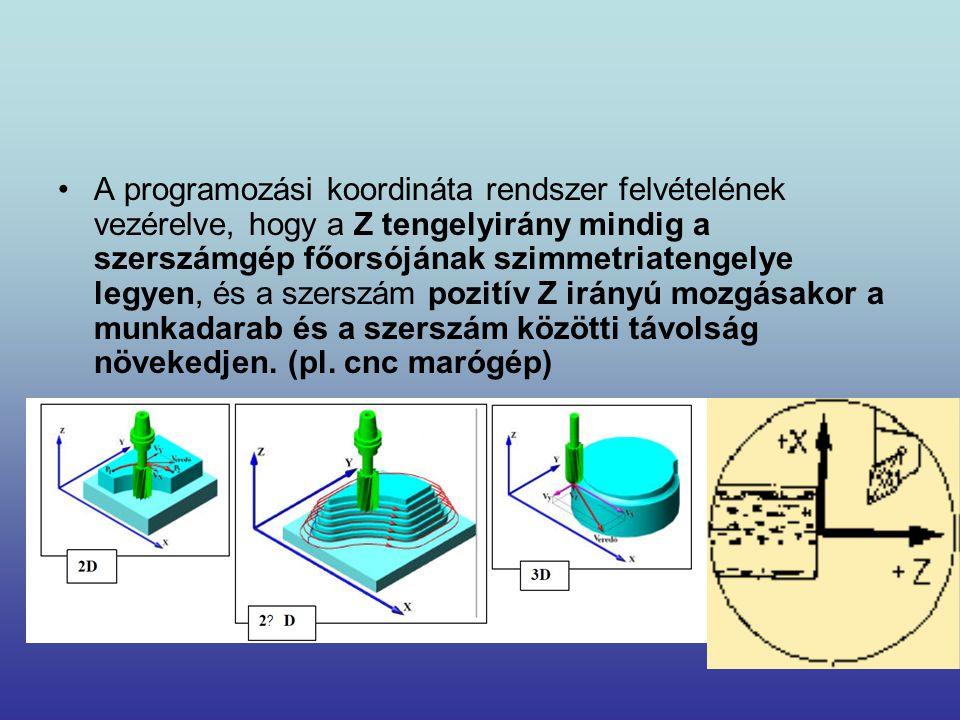 •A programozási koordináta rendszer felvételének vezérelve, hogy a Z tengelyirány mindig a szerszámgép főorsójának szimmetriatengelye legyen, és a sze