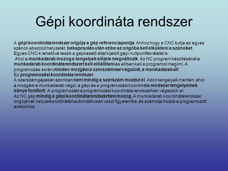 Gépi koordináta rendszer A gépi koordinátarendszer origója a gép referenciapontja. Ahhoz hogy a CNC tudja az egyes szánok abszolút helyzetét, bekapcso