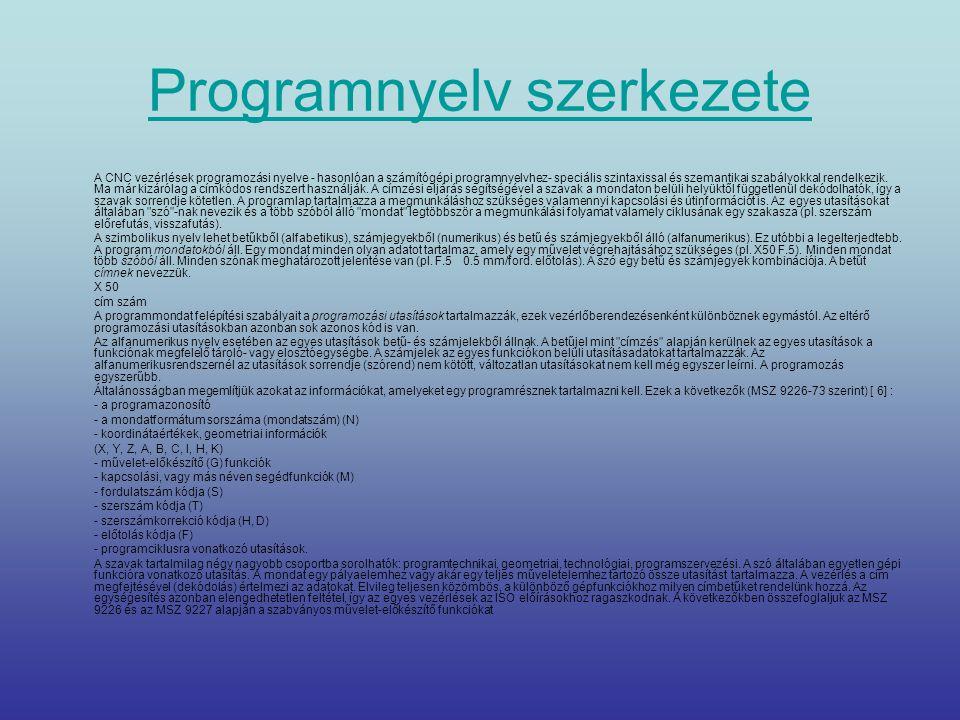 Programnyelv szerkezete A CNC vezérlések programozási nyelve - hasonlóan a számítógépi programnyelvhez- speciális szintaxissal és szemantikai szabályo