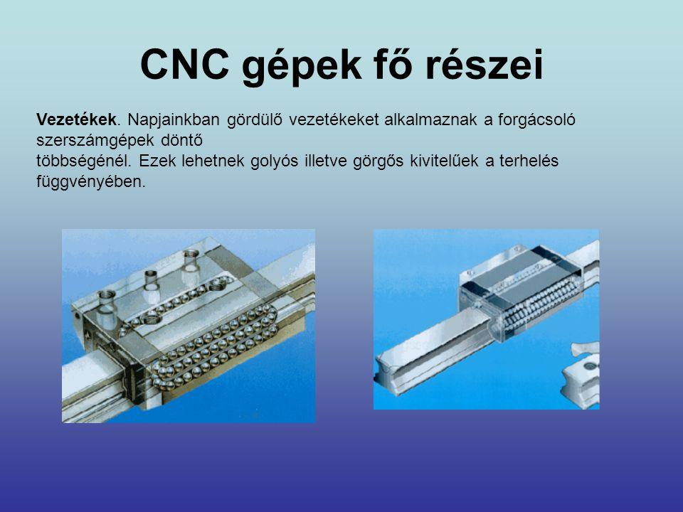 CNC gépek fő részei Vezetékek. Napjainkban gördülő vezetékeket alkalmaznak a forgácsoló szerszámgépek döntő többségénél. Ezek lehetnek golyós illetve