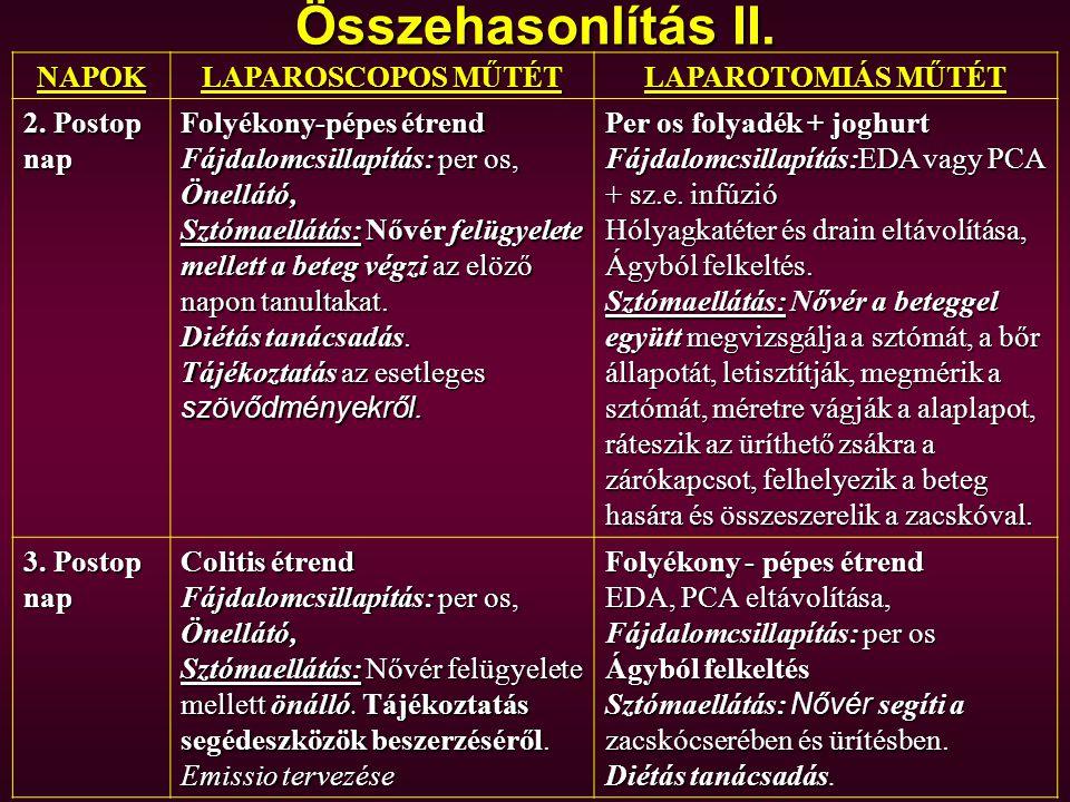 Összehasonlítás II. NAPOK LAPAROSCOPOS MŰTÉT LAPAROTOMIÁS MŰTÉT 2. Postop nap Folyékony-pépes étrend Fájdalomcsillapítás: per os, Önellátó, Sztómaellá
