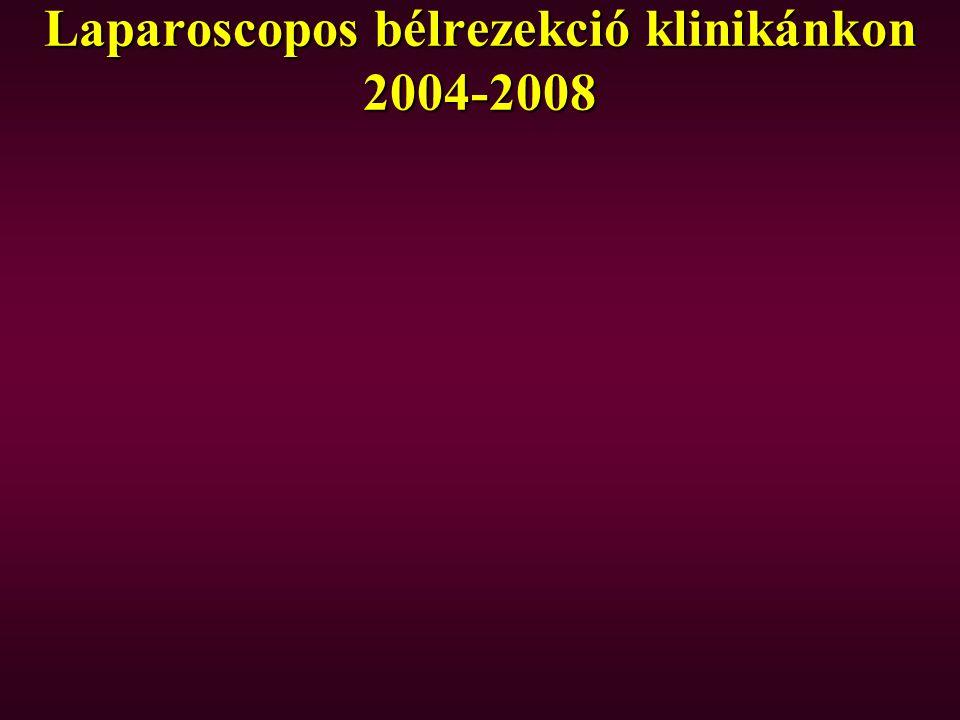 Laparoscopos bélrezekció klinikánkon 2004-2008