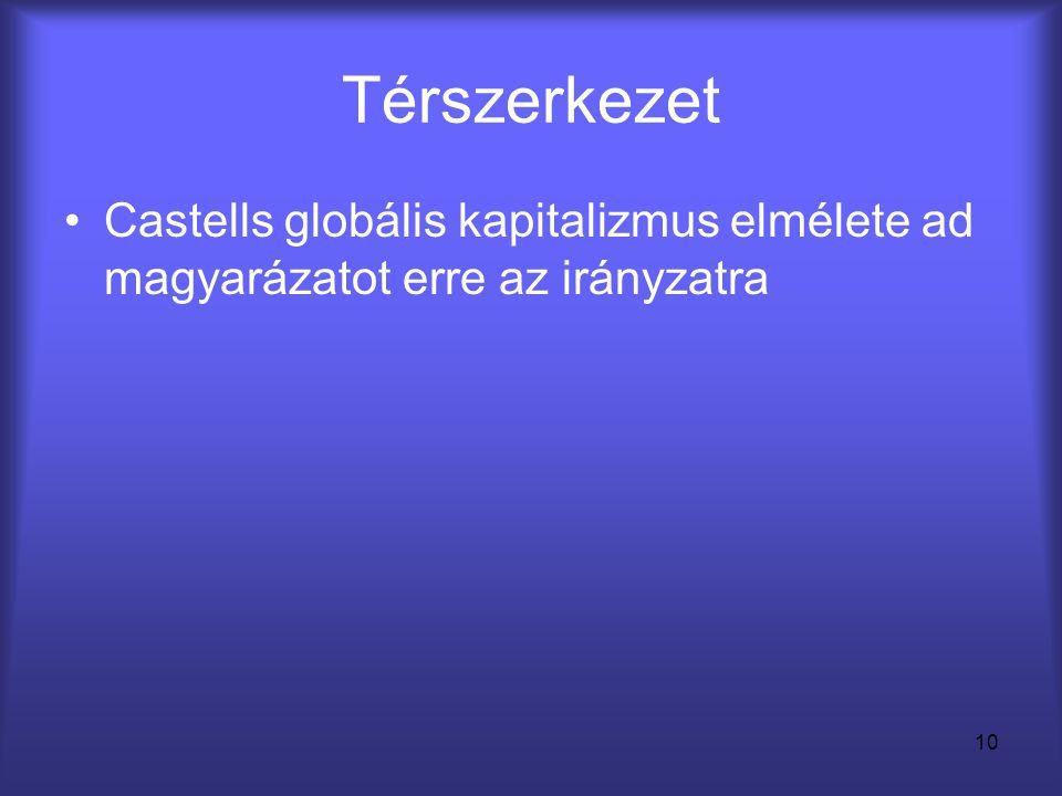10 Térszerkezet •Castells globális kapitalizmus elmélete ad magyarázatot erre az irányzatra