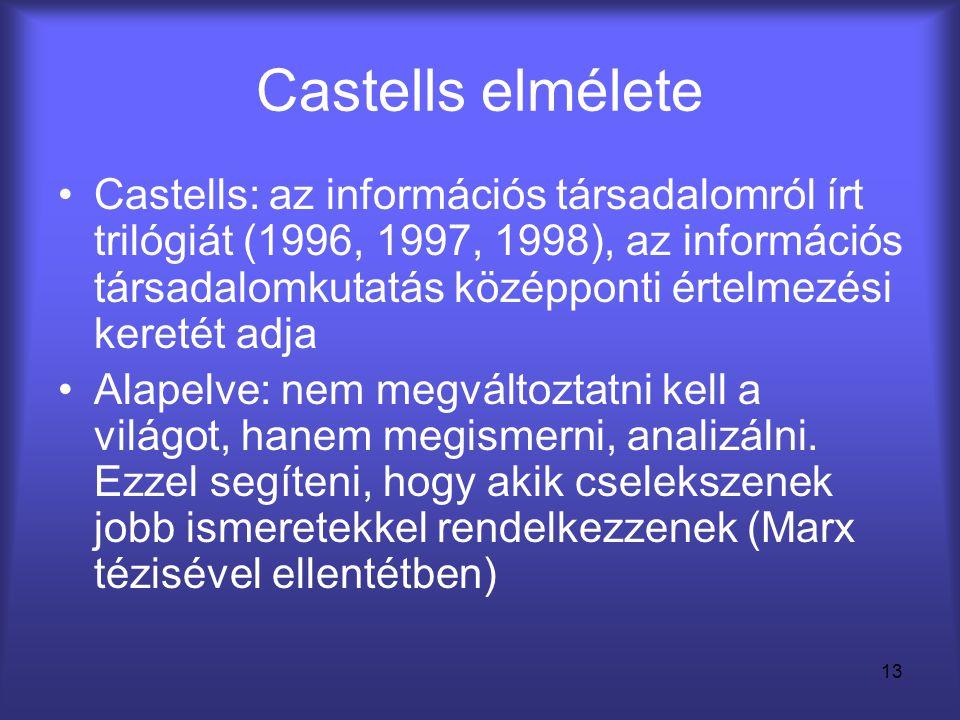 13 Castells elmélete •Castells: az információs társadalomról írt trilógiát (1996, 1997, 1998), az információs társadalomkutatás középponti értelmezési
