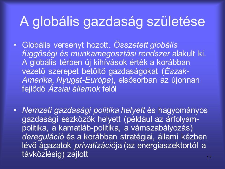 17 A globális gazdaság születése •Globális versenyt hozott. Összetett globális függőségi és munkamegosztási rendszer alakult ki. A globális térben új