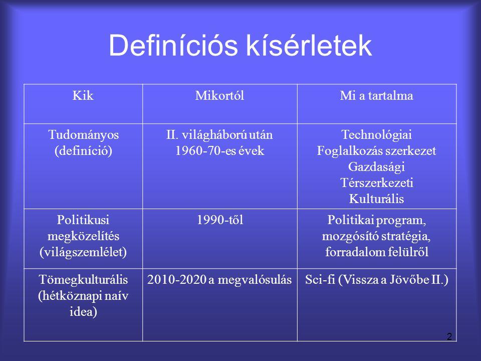 2 Definíciós kísérletek KikMikortólMi a tartalma Tudományos (definíció) II. világháború után 1960-70-es évek Technológiai Foglalkozás szerkezet Gazdas