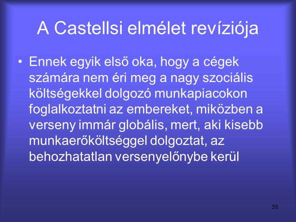 35 A Castellsi elmélet revíziója •Ennek egyik első oka, hogy a cégek számára nem éri meg a nagy szociális költségekkel dolgozó munkapiacokon foglalkoz