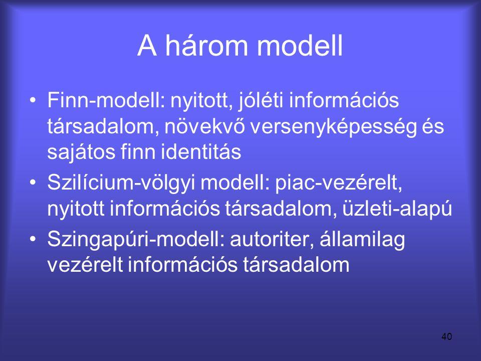 40 A három modell •Finn-modell: nyitott, jóléti információs társadalom, növekvő versenyképesség és sajátos finn identitás •Szilícium-völgyi modell: pi