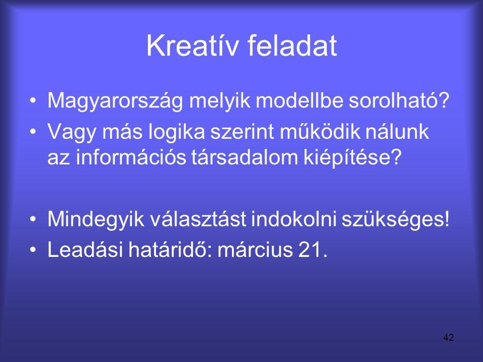 42 Kreatív feladat •Magyarország melyik modellbe sorolható? •Vagy más logika szerint működik nálunk az információs társadalom kiépítése? •Mindegyik vá