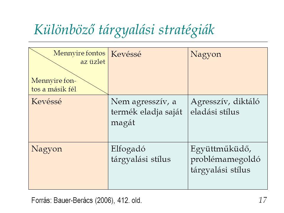 Különböző tárgyalási stratégiák 17 Forrás: Bauer-Berács (2006), 412. old. Együttműküdő, problémamegoldó tárgyalási stílus Elfogadó tárgyalási stílus N