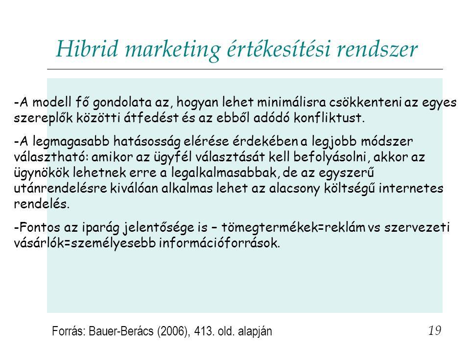 Hibrid marketing értékesítési rendszer 19 Forrás: Bauer-Berács (2006), 413. old. alapján -A modell fő gondolata az, hogyan lehet minimálisra csökkente