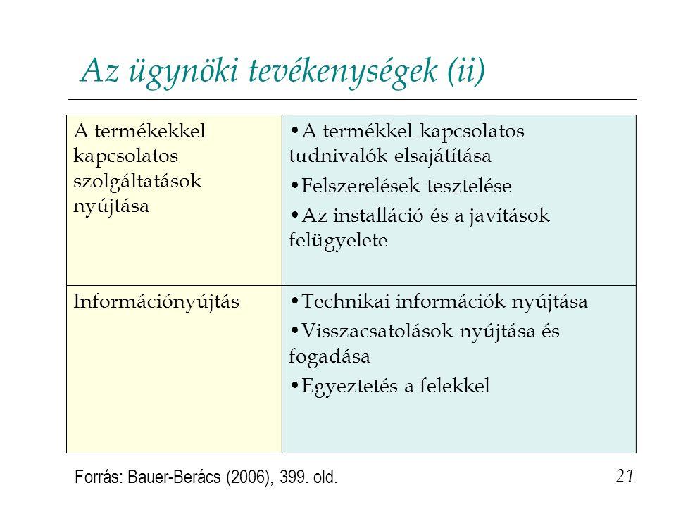 Az ügynöki tevékenységek (ii) 21 Forrás: Bauer-Berács (2006), 399. old. A termékekkel kapcsolatos szolgáltatások nyújtása •A termékkel kapcsolatos tud