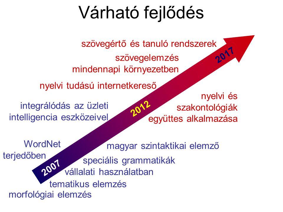 """egy csoportot alkotó dokumentumok határát fekete vonal jelzi dokumentumok összetartozásának mértékét színek mutatják: piros – magas sárga - közepes kék - alacsony a dokumentumok csoportosítása jellemző szavaik szerint történik a dokumentumokat fehér pontok jelölik Megjelenítés """"önszervező háló -val"""