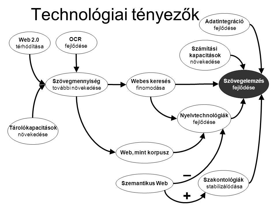 belső rendszer moduláris feldolgozó alrendszer asszociatív memória-alrendszer külső objektum jelsorozat kereső modul vezérlő modul hosszú távú memória közbenső memória rövid távú memória felismerő- generáló modul érzékelő modul tároló modul elemző modul jelentés ideiglenes kialakult Számítógépes szövegértés felé