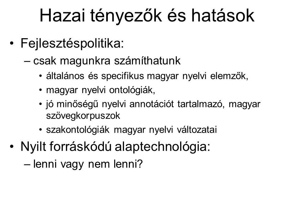Hazai fejlesztések •Magyar Wordnet •Magyar NooJ •Nyelvfüggetlen tulajdonnévfelismerés •Alkamazások: –Egészségügy (+ pszichológia) –Üzleti információk