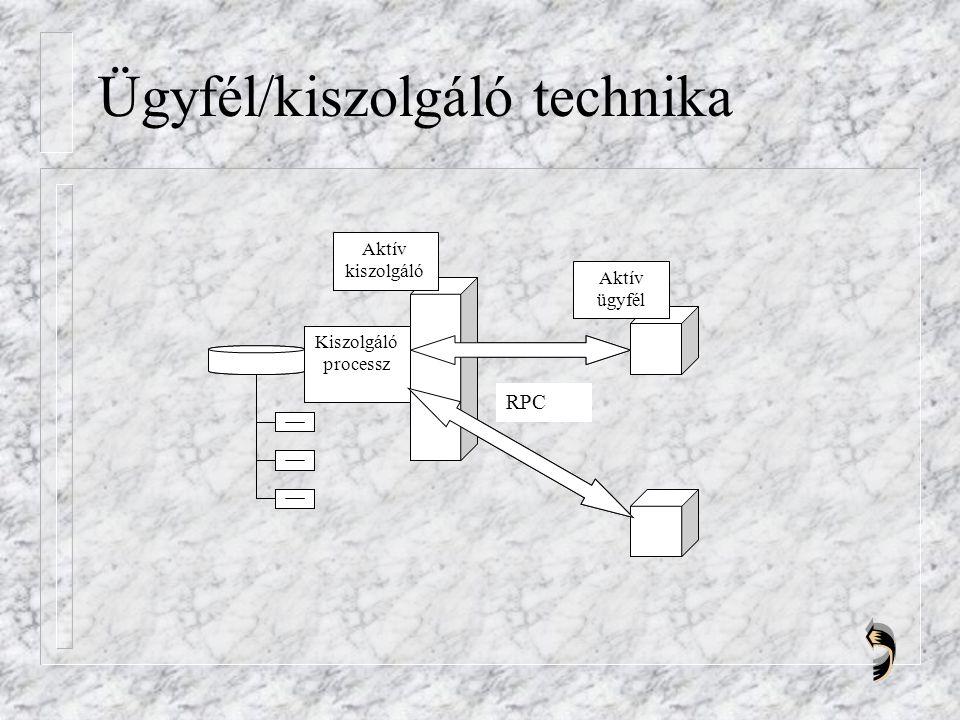 Ügyfél/kiszolgáló technika Kiszolgáló processz RPC Kiszolgáló processz RPC Aktív ügyfél Aktív kiszolgáló
