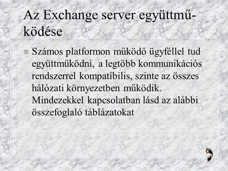 Az Exchange server együttmű- ködése n Számos platformon működő ügyféllel tud együttműködni, a legtöbb kommunikációs rendszerrel kompatíbilis, szinte az összes hálózati környezetben működik.