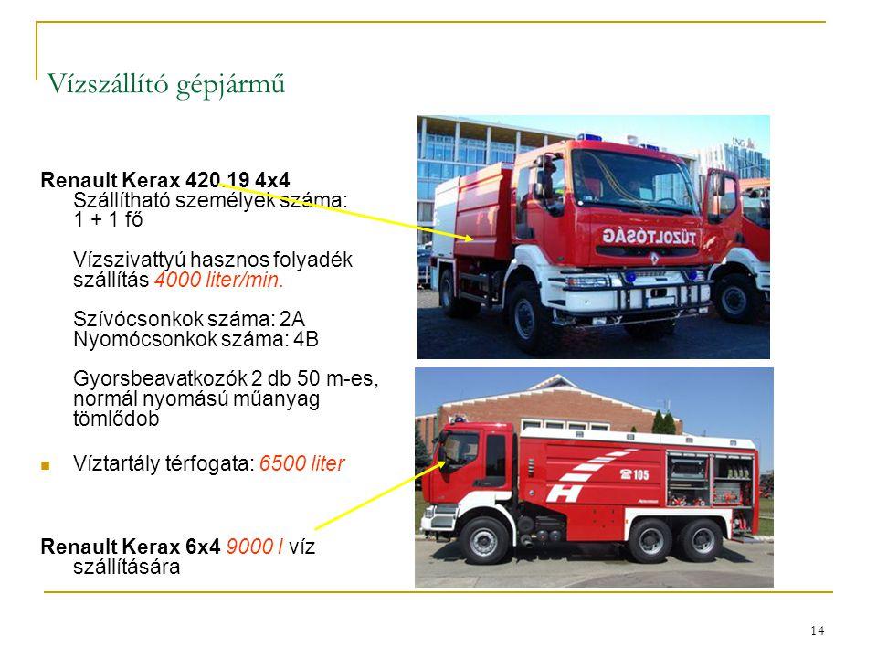 14 Vízszállító gépjármű Renault Kerax 420.19 4x4 Szállítható személyek száma: 1 + 1 fő Vízszivattyú hasznos folyadék szállítás 4000 liter/min. Szívócs