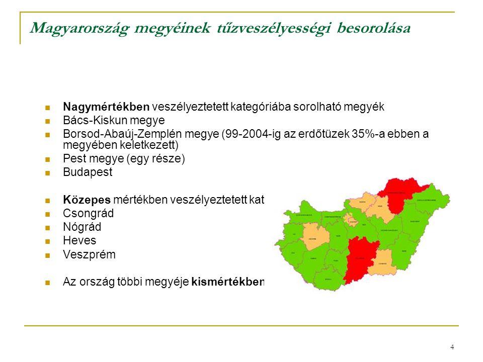 4 Magyarország megyéinek tűzveszélyességi besorolása  Nagymértékben veszélyeztetett kategóriába sorolható megyék  Bács-Kiskun megye  Borsod-Abaúj-Z
