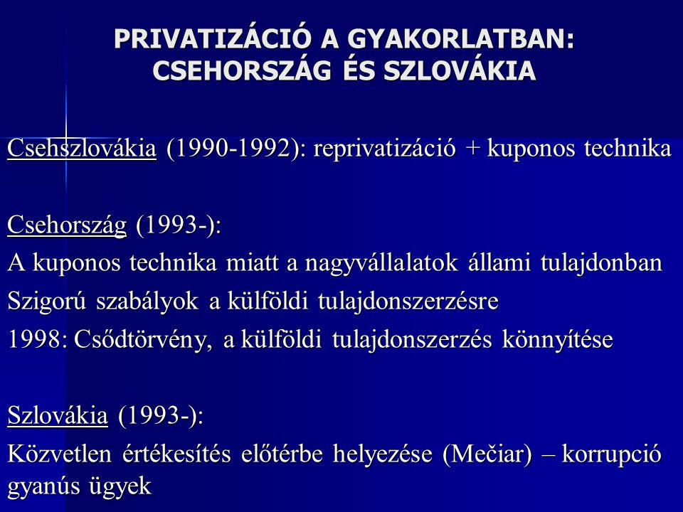 PRIVATIZÁCIÓ A GYAKORLATBAN: CSEHORSZÁG ÉS SZLOVÁKIA Csehszlovákia (1990-1992): reprivatizáció + kuponos technika Csehország (1993-): A kuponos techni