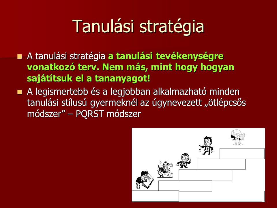 Tanulási stratégia  A tanulási stratégia a tanulási tevékenységre vonatkozó terv. Nem más, mint hogy hogyan sajátítsuk el a tananyagot!  A legismert
