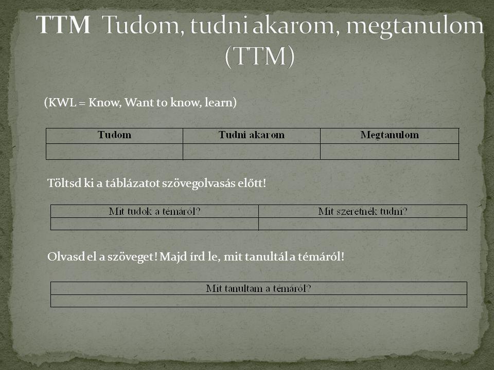 (KWL = Know, Want to know, learn) Töltsd ki a táblázatot szövegolvasás előtt.