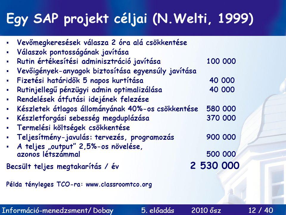 Információ-menedzsment/ Dobay 5. előadás 2010 ősz 12 / 40 Egy SAP projekt céljai (N.Welti, 1999)  Vevőmegkeresések válasza 2 óra alá csökkentése  Vá