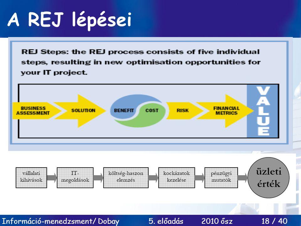 Információ-menedzsment/ Dobay 5. előadás 2010 ősz 18 / 40 A REJ lépései