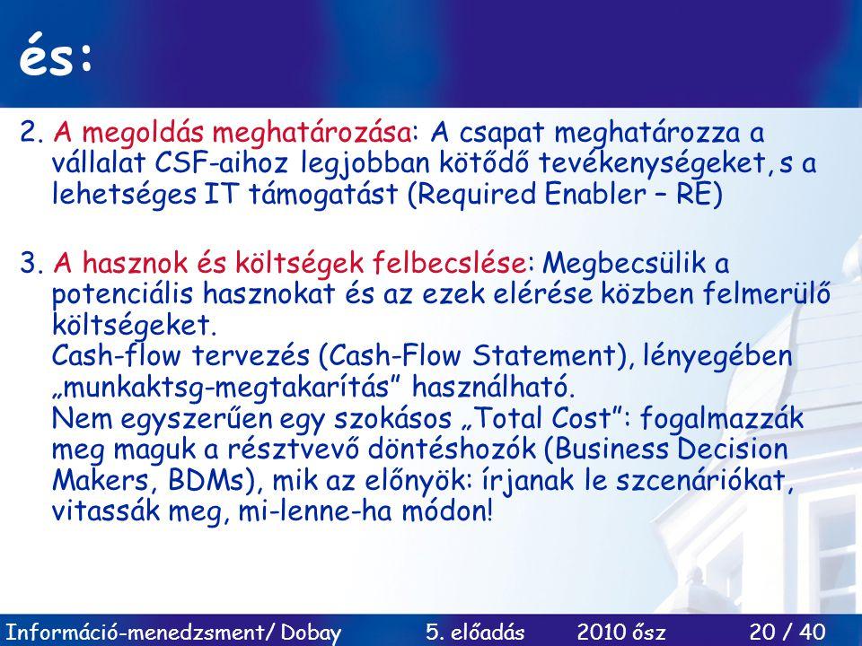 Információ-menedzsment/ Dobay 5. előadás 2010 ősz 20 / 40 és: 2. A megoldás meghatározása: A csapat meghatározza a vállalat CSF-aihoz legjobban kötődő