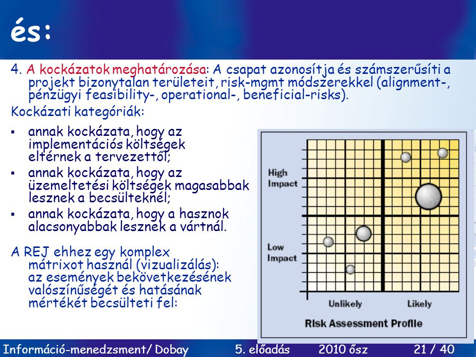 Információ-menedzsment/ Dobay 5. előadás 2010 ősz 21 / 40 és: 4. A kockázatok meghatározása: A csapat azonosítja és számszerűsíti a projekt bizonytala