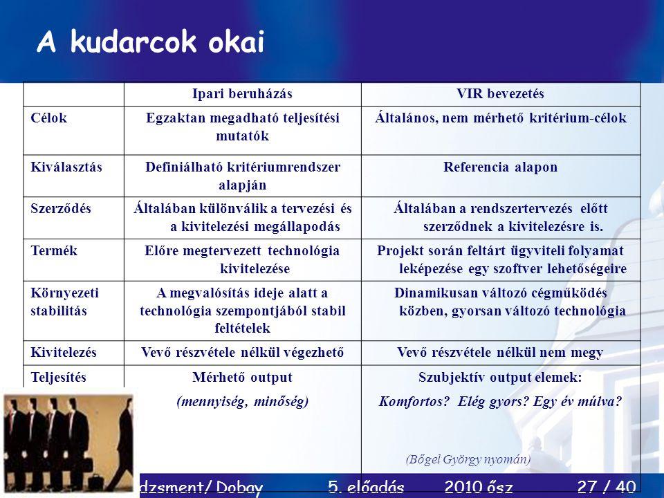 Információ-menedzsment/ Dobay 5. előadás 2010 ősz 27 / 40 A kudarcok okai Ipari beruházásVIR bevezetés CélokEgzaktan megadható teljesítési mutatók Ált