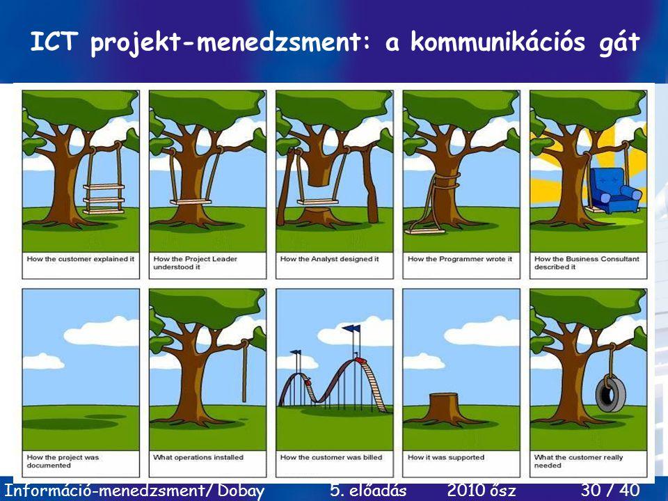 Információ-menedzsment/ Dobay 5. előadás 2010 ősz 30 / 40 ICT projekt-menedzsment: a kommunikációs gát
