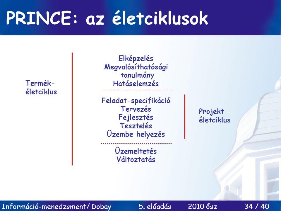 Információ-menedzsment/ Dobay 5. előadás 2010 ősz 34 / 40 PRINCE: az életciklusok Elképzelés Megvalósíthatósági tanulmány Hatáselemzés Feladat-specifi