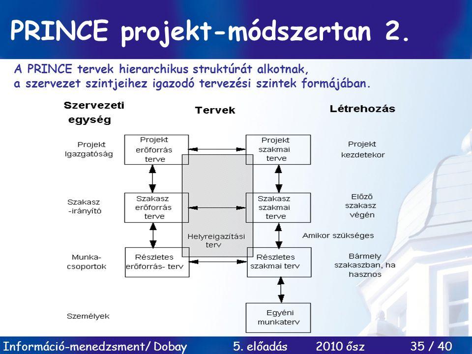 Információ-menedzsment/ Dobay 5. előadás 2010 ősz 35 / 40 PRINCE projekt-módszertan 2. A PRINCE tervek hierarchikus struktúrát alkotnak, a szervezet s