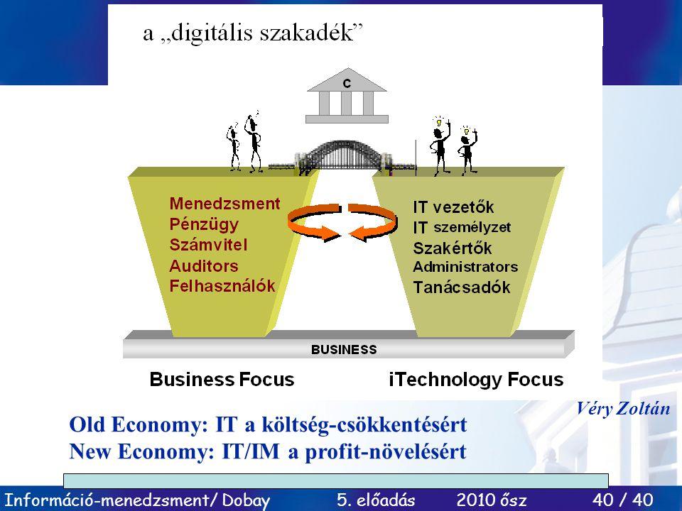 Információ-menedzsment/ Dobay 5. előadás 2010 ősz 40 / 40 Véry Zoltán Old Economy: IT a költség-csökkentésért New Economy: IT/IM a profit-növelésért