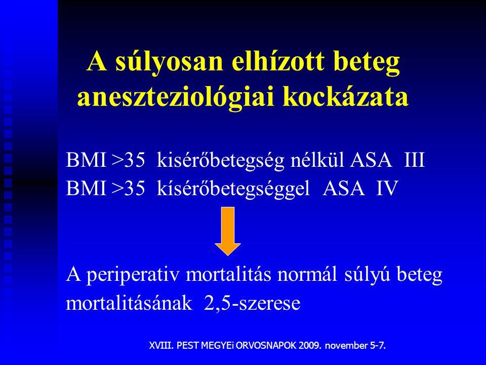 XVIII. PEST MEGYEi ORVOSNAPOK 2009. november 5-7. A súlyosan elhízott beteg aneszteziológiai kockázata BMI >35 kisérőbetegség nélkül ASA III BMI >35 k