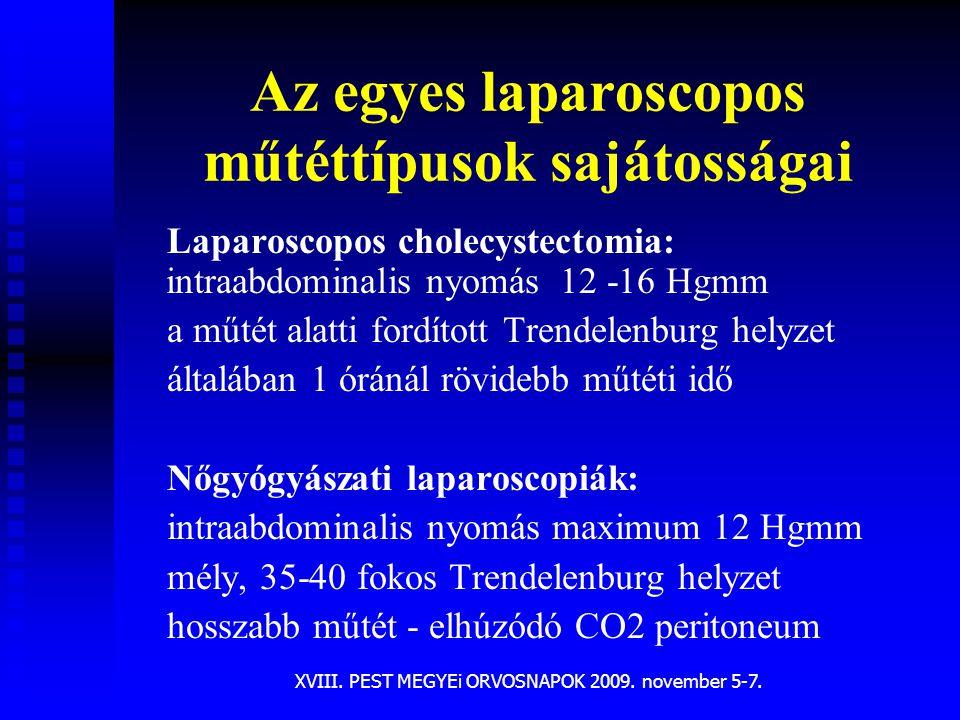 XVIII. PEST MEGYEi ORVOSNAPOK 2009. november 5-7. Az egyes laparoscopos műtéttípusok sajátosságai Laparoscopos cholecystectomia: intraabdominalis nyom