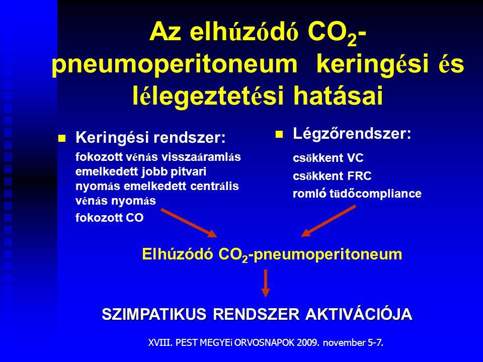 XVIII. PEST MEGYEi ORVOSNAPOK 2009. november 5-7. Az elh ú z ó d ó CO 2 - pneumoperitoneum kering é si é s l é legeztet é si hatásai n Keringési rends