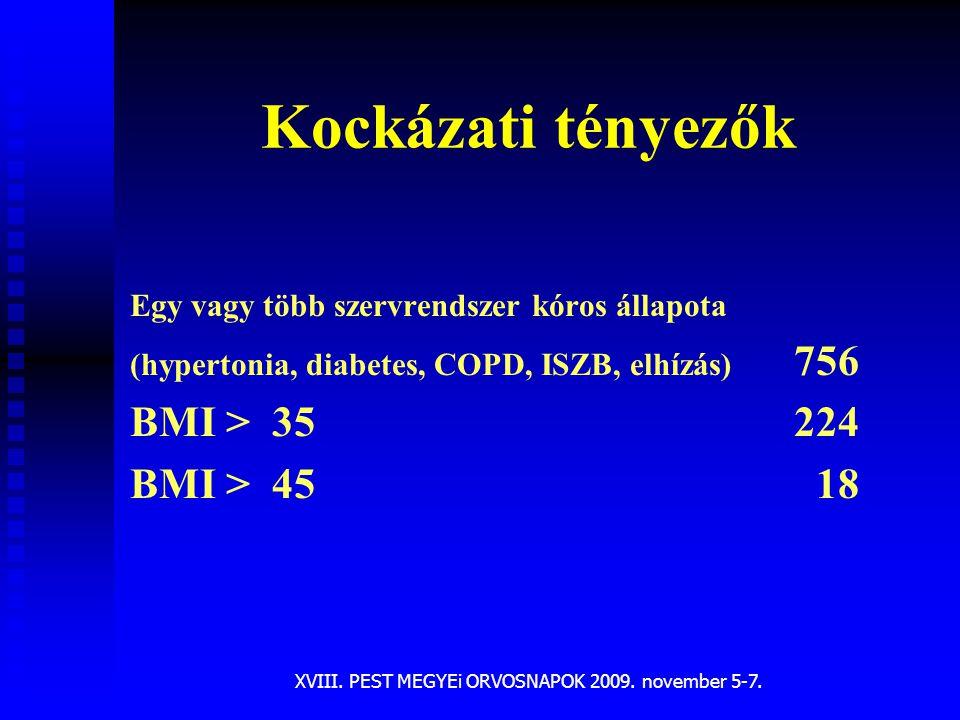 XVIII. PEST MEGYEi ORVOSNAPOK 2009. november 5-7. Kockázati tényezők Egy vagy több szervrendszer kóros állapota (hypertonia, diabetes, COPD, ISZB, elh