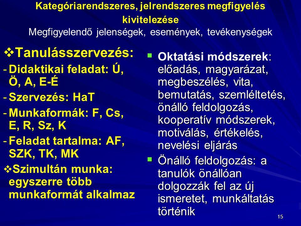 15 Kategóriarendszeres, jelrendszeres megfigyelés kivitelezése Megfigyelendő jelenségek, események, tevékenységek   Tanulásszervezés: - -Didaktikai