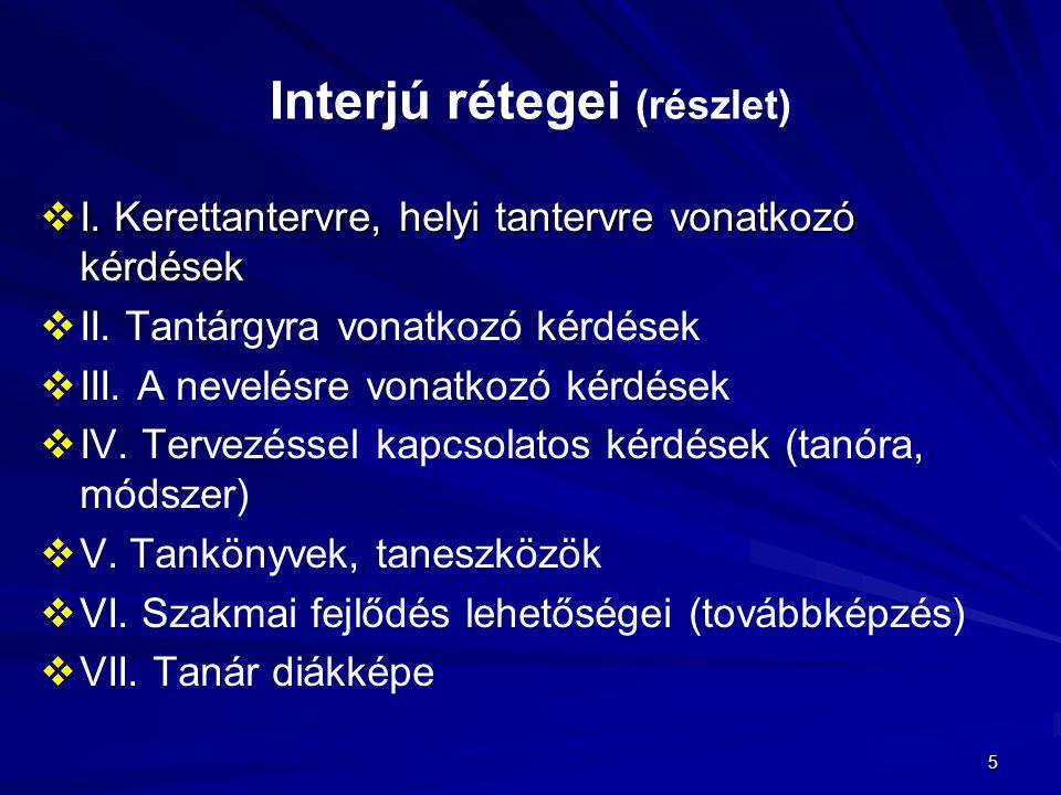5 Interjú rétegei (részlet)  I. Kerettantervre, helyi tantervre vonatkozó kérdések   II. Tantárgyra vonatkozó kérdések   III. A nevelésre vonatko