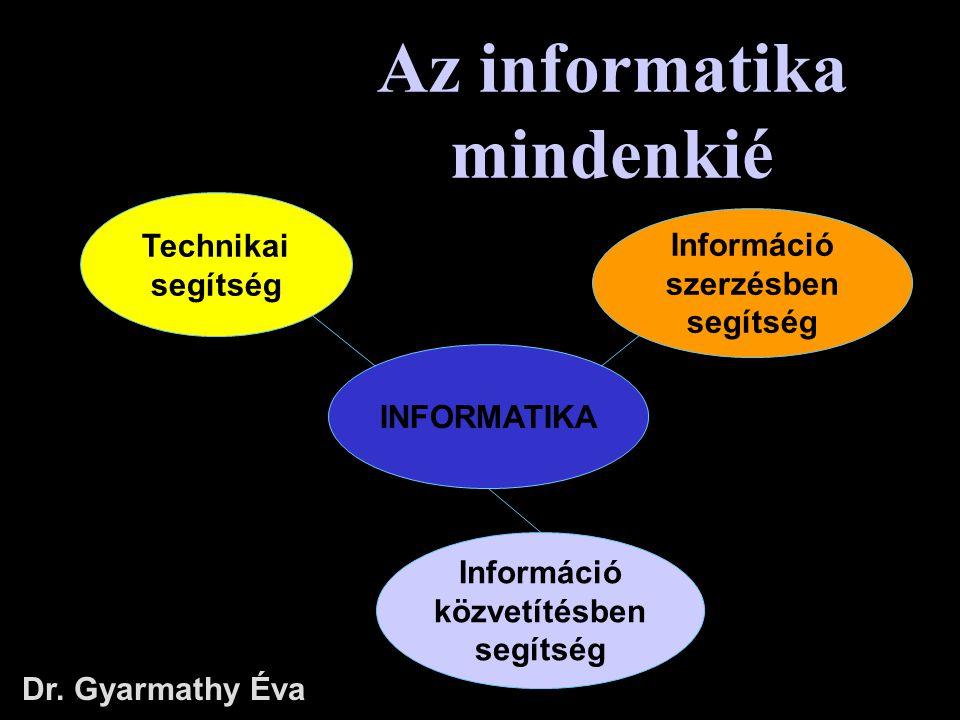 Dr. Gyarmathy Éva INFORMATIKA Technikai segítség Információ szerzésben segítség Információ közvetítésben segítség Az informatika mindenkié