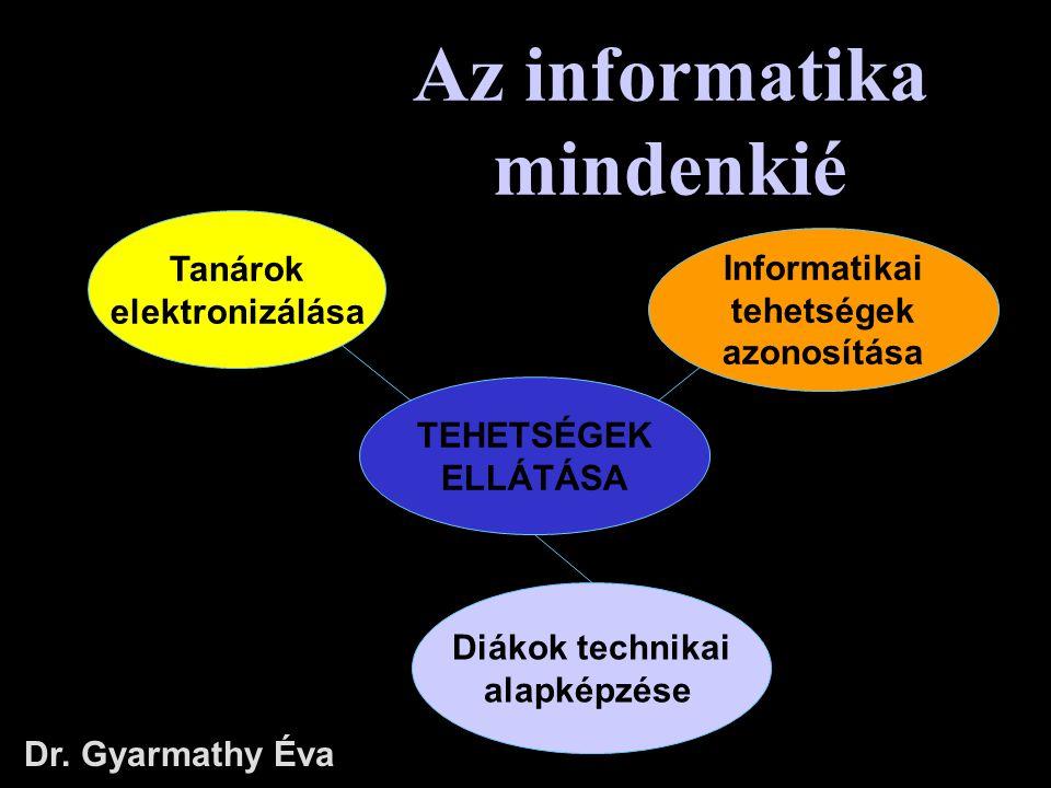 Dr. Gyarmathy Éva TEHETSÉGEK ELLÁTÁSA Tanárok elektronizálása Informatikai tehetségek azonosítása Diákok technikai alapképzése Az informatika mindenki