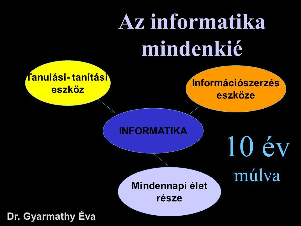 Dr. Gyarmathy Éva INFORMATIKA Tanulási- tanítási eszköz Információszerzés eszköze Mindennapi élet része Az informatika mindenkié 10 év múlva