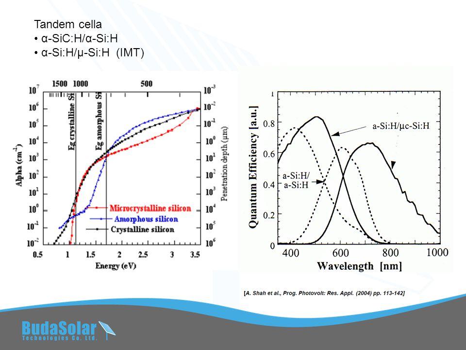 Tandem cella • α-SiC:H/α-Si:H • α-Si:H/µ-Si:H (IMT)