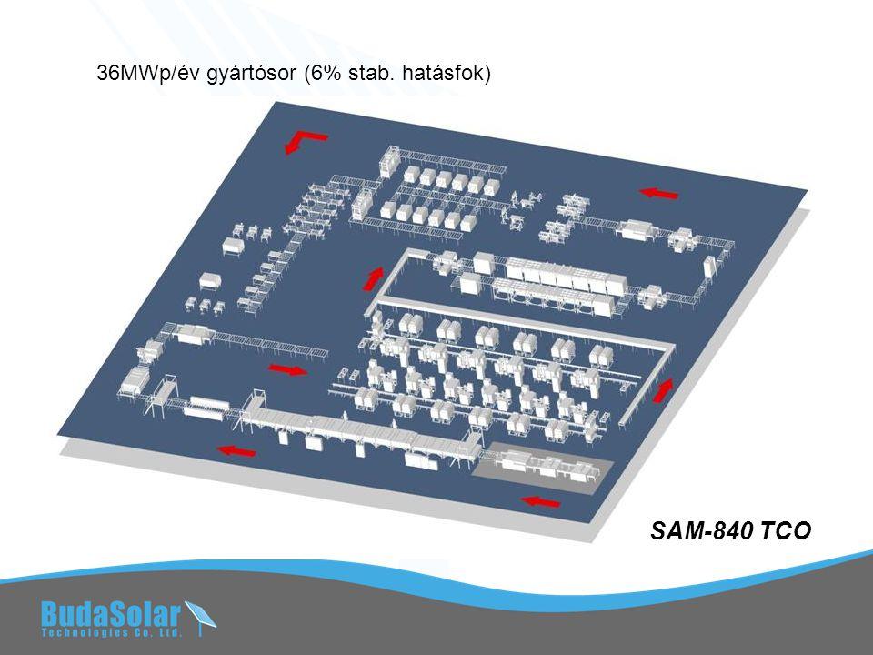 """Tandem cella • α-Si:H/µ-Si:H (IMT) Optimális működés feltételei: µ-Si:H: kis α (λ =1,1-1,7 µm )→ nagy fényút → 8-10 µm → irreális leválasztási idők (v dep, µ-Si <1/2 v dep a-Si ) anyagfelhasználás és beruházás (""""cluster tool típusú PECVD reaktor) Megoldás: • TCO érdesítése, szórt fény arány növelése → ~ 1,5-2 µm µ-Si • µ-Si leválasztási paraméterek v dep : 5-10 A/sec • és reaktortípus: lehetőleg egykamrás rendszer Üveg ARC TCO α-Si µ-Si kontaktus Tandem cella áramkorlátja: α-Si:H vs."""