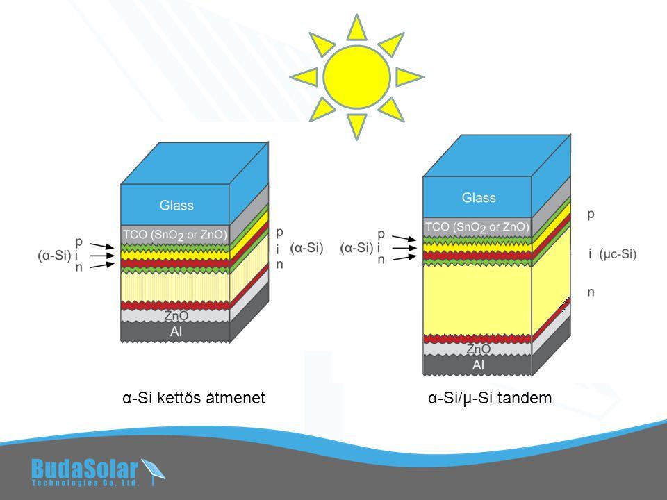 α-Si kettős átmenet α-Si/µ-Si tandem